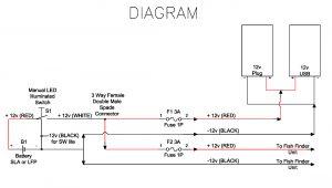 Kayak Battery Box Wiring Diagram Waterproof Kayak Battery Box Mods & Upgrades the Plastic