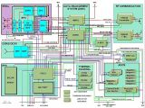 Keep It Clean Wiring Diagram Cryosat 2 Eoportal Directory Satellite Missions