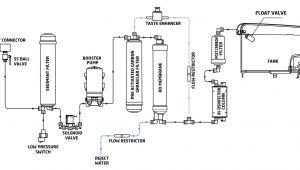Kent Ro Wiring Diagram Livpure Envy Neo Ro Uv Water Purifier Amazon In Home Kitchen