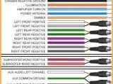 Kenwood Kvt 512 Wiring Harness Diagram Land Rover Wiring Diagram Kenwood Car Audio Blog Wiring