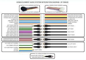 Kenwood Stereo Wiring Diagram Color Code Car Stereo Wiring Colour Code Wiring Diagram for You