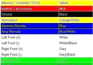 Kenwood Stereo Wiring Diagram Color Code Ddx715 Kenwood Wiring Diagram Wiring Diagram Technic