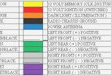 Kenwood Stereo Wiring Diagram Color Code Ez Wiring Diagram Color Code Electrical Wiring Diagram