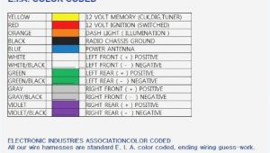 Kenwood Wiring Diagram Colors Car Wire Harness Color Codes Wiring Diagram Page
