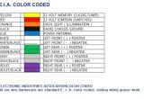 Kenwood Wiring Harness Diagram Kenwood Kdc 148 Wiring Diagram Wiring Diagram Show