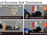 Keystone Jack Cat6 Wiring Diagram Speed Termination tool for 180 Degree Keystone Jacks