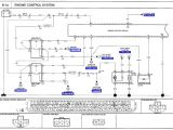 Kia Sportage Wiring Diagram 1997 Kia Sportage Fuel Pump Wiring Diagram Wiring Diagram Het