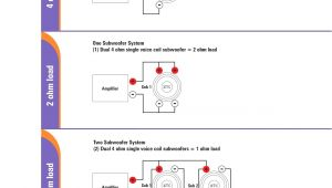 Kicker L7 Wiring Diagram 1 Ohm L7 solo Baric Wiring Diagram Wiring Diagram Article Review