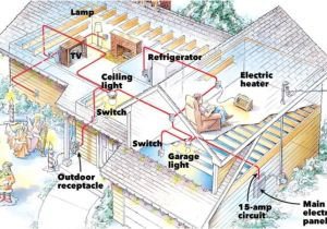 Kitchen Electrical Wiring Diagram Preventing Electrical Overloads Family Handyman