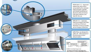 Kitchen Exhaust Hood Wiring Diagram Hood Boss Vent Hood Diagram Jpg 1185a 897 with Images