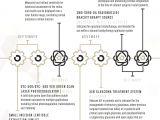 Kitchenaid Wiring Diagram Wrg 5660 Spielo Tricks 24 App Geldspielgerc3a4te Kostenlos Spielen