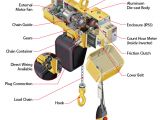 Kito Electric Chain Hoist Wiring Diagram Technicalcharacteristicsi Er2mi Hoistsi Productsi Kito Corporation