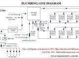 Knob and Tube Switch Wiring Diagram Home Wiring Diagrams Pdf Wiring Diagram
