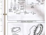Kohler Command Pro 27 Wiring Diagram 654ab 14 Hp Kohler Mand Engine Wiring Diagram Wiring Resources