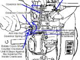 Kohler Command Pro 27 Wiring Diagram Professional Kohler Engine Rebuilding Buildups and