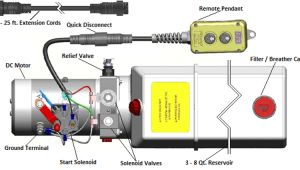 Kti Hydraulic Pump Wiring Diagram Installation Instructions 12 Vdc Double Acting Kti Hydraulics Inc