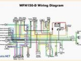 Kymco Agility 50 Wiring Diagram 13 Best Roller Images In 2020 Motorcycle Wiring Roller
