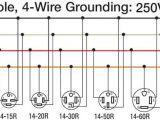L14 30 Plug Wiring Diagram L14 30 Wiring Diagram Outlet Blog Wiring Diagram