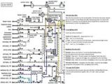 Land Rover Discovery 3 Wiring Diagram Pdf 23 Best Fuse Box Diagram Free Images Fuse Box Fuses Diagram