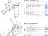 Land Rover Series 2a Wiring Diagram Rover Fuel Pump Diagram Wiring Diagrams Konsult
