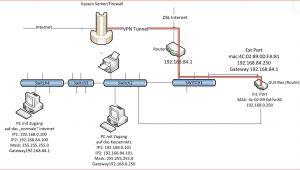 Led Flood Light Wiring Diagram Led Floodlight Wiring Diagram Wiring Diagram