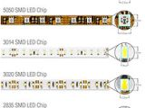 Led Strip Light Wiring Diagram Pdf Led Strip Light Wikipedia