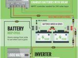 Leer Camper Shell Wiring Diagram Die 210 Besten Bilder Zu Wohnmobil Ausbauen In 2020