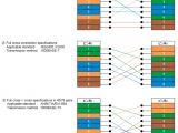 Legrand Cat5e Rj45 Insert Wiring Diagram Category 5e Cable Wiring Diagram Blog Wiring Diagram