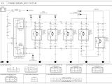 Leland Electric Motor Wiring Diagram 01 Kia Sportage Window Wiring Diagram Diagram Base Website