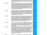 Lenel 2220 Wiring Diagram Lenel Price List Windows Server 2003 Personal Computers