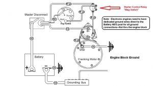 Lever Action Starter solenoid Wiring Diagram Understanding the Mag Switch Cummins Marine Engine