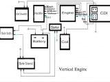 Lifan Wiring Diagram atv 200 Wiring Diagram Wds Wiring Diagram Database