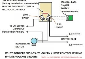 Limit Switch Wiring Diagram Motor Hot Air Wood Furnace Wiring Schematic Wiring Diagram