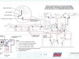Lincoln Auto Lube Wiring Diagram Industrial Fluid solutions Inc Centromatic Lubrication System