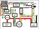 Loncin Quad Wiring Diagram Lifan Wiring Diagram Wiring Diagram Centre