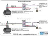 Lpg Gas Conversion Wiring Diagram Lpgtech Techtronic Maf Signals Converter for Valvetronic Systems