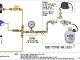 Lpg Gas Conversion Wiring Diagram Propane Build Guide for Diy Van Conversion Faroutride