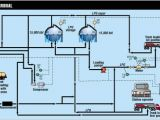 Lpg Gas Conversion Wiring Diagram U S Lpg Pipeline Begins Deliveries to Pemex Terminal Oil Gas