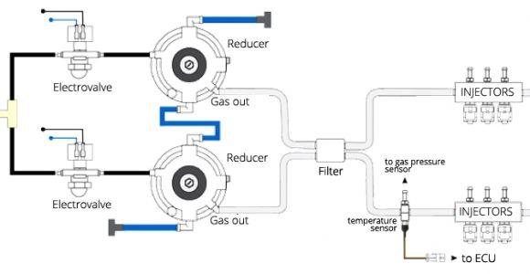 Lpg Wiring Diagram Pdf Lpg Reducer Vaporizer Regulator Installation Guidelines Lpgshop