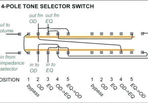 Lutron Maestro 3 Way Dimmer Wiring Diagram Lutron Maestro 4 Way Dimmer Switch Encatel Co