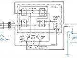 M12000 Wiring Diagram Warn A2500 Wiring Diagram Wiring Diagram