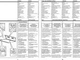 Maestro Ma R Wiring Diagram Manuale Di Installazione Uso E Manutenzione Dei