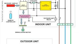 Mars Direct Drive Blower Motor Wiring Diagram Multi Hp Wiring Diagram Data Wiring Diagram