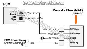 Mass Air Flow Sensor Wiring Diagram Mass Air Flow Sensor Testing Bcma