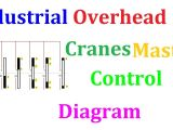 Master Control House Wiring Diagram Industrial Overhead Cranes Master Control Diagram Youtube