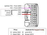 Metra Wiring Harness Diagram Metra Wiring Harness Diagram Dodge Wiring Diagram