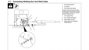 Miller 14 Pin Connector Wiring Diagram 6 14 Pin Plug Information 7 Connecting Welding Gun and Weld Cable