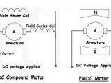 Mixer Motor Wiring Diagram Types Of Electric Motor Ac and Dc Motor Types A Electrical Mantra
