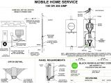 Mobile Home Wiring Diagram Double Wide Mobile Home Electrical Wirin Panoramabypatysesma Com