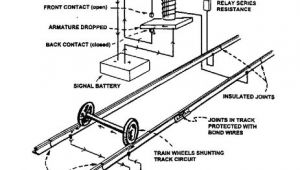 Model Railroad Wiring Diagrams Track Occupancy Detection Fundamentals Part 1 Jlc Enterprises